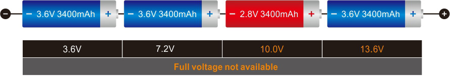 Full voltage not available